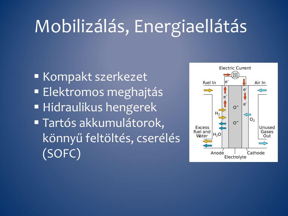 Mobilizálás, Energiaellátás