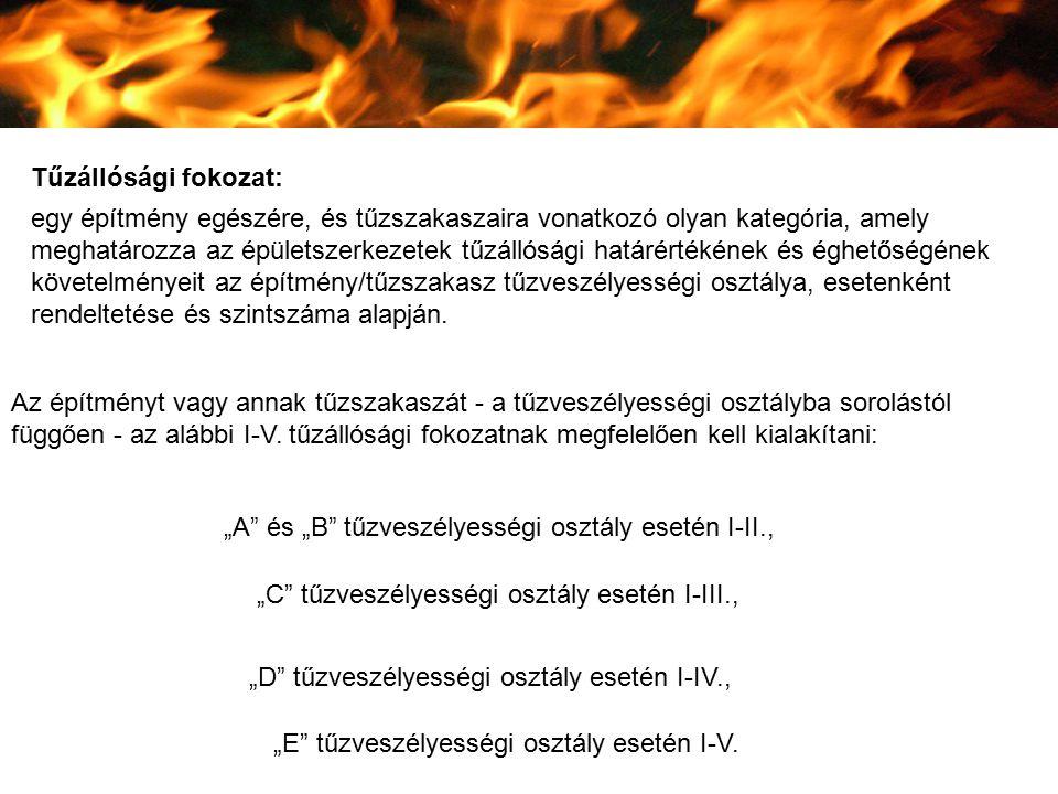 Tűzállósági fokozat: