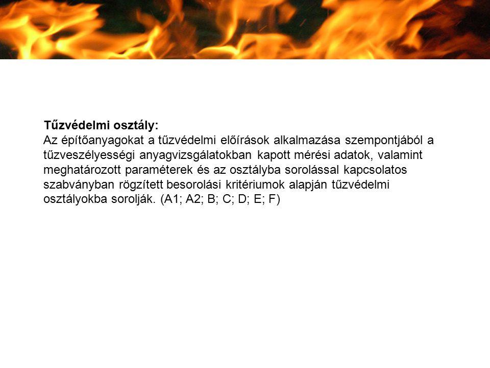 Tűzvédelmi osztály: