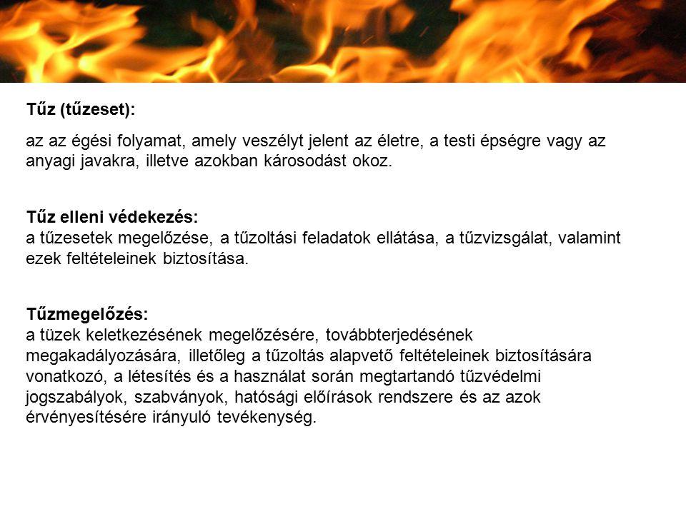 Tűz (tűzeset): az az égési folyamat, amely veszélyt jelent az életre, a testi épségre vagy az anyagi javakra, illetve azokban károsodást okoz.