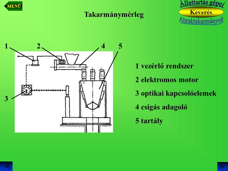 3 optikai kapcsolóelemek 4 csigás adagoló 5 tartály 3