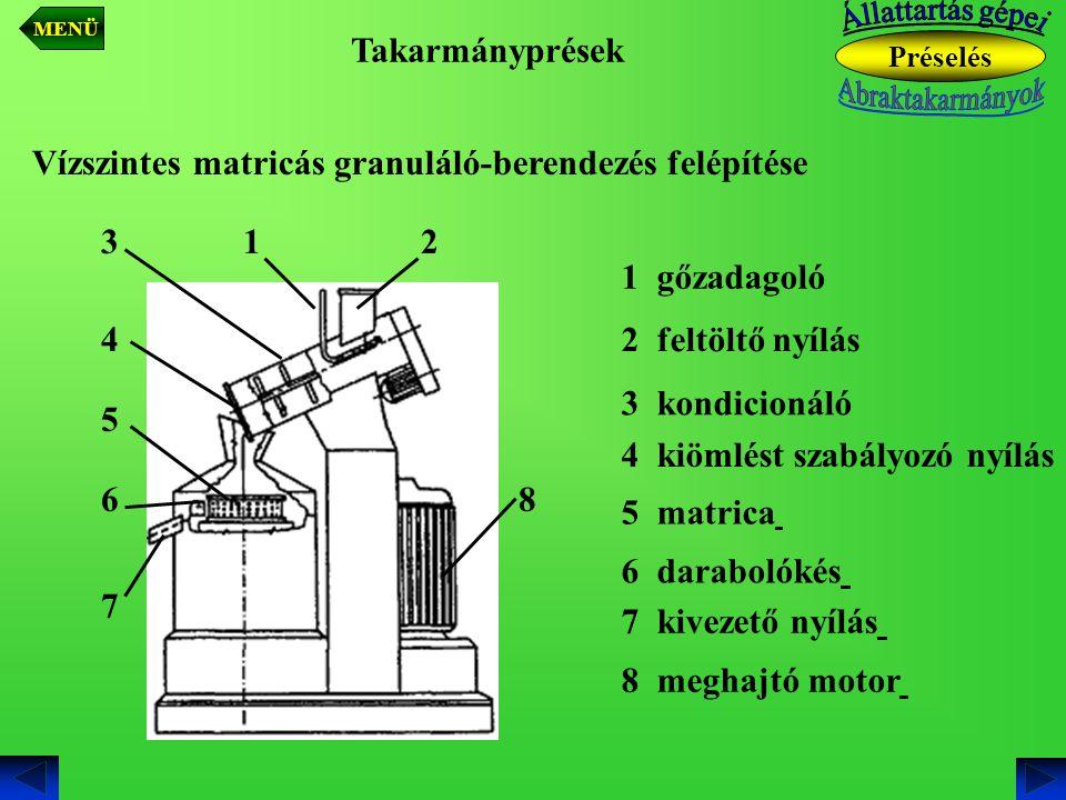 Vízszintes matricás granuláló-berendezés felépítése