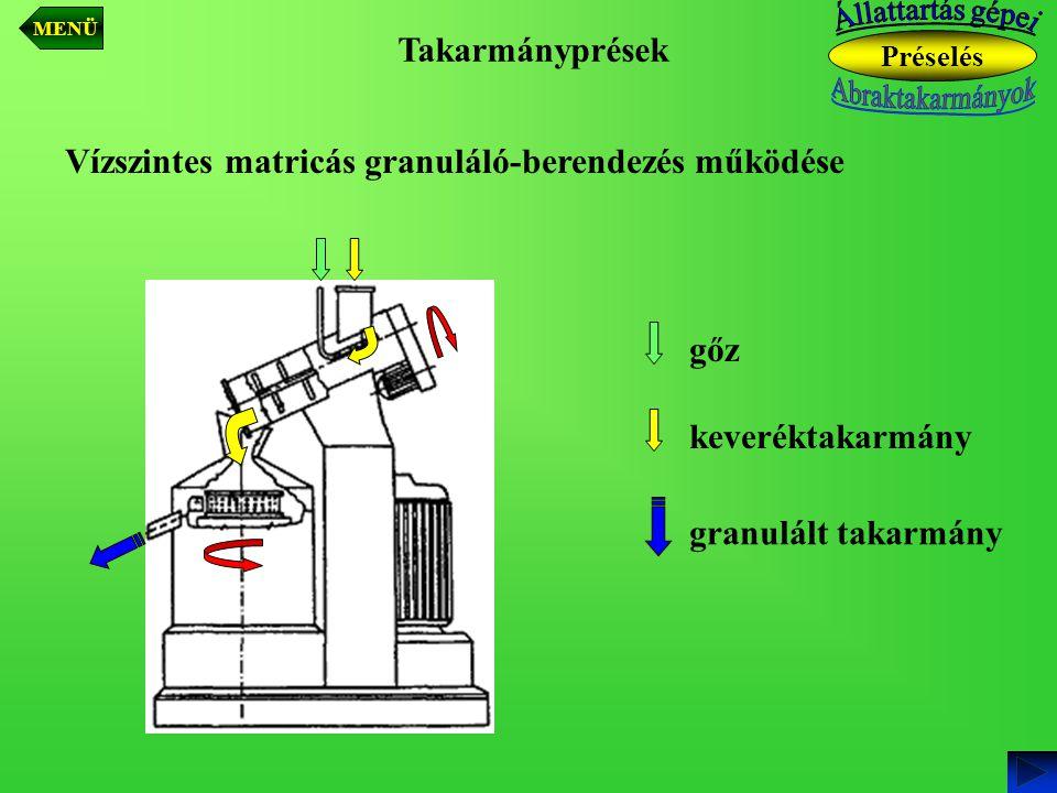 Vízszintes matricás granuláló-berendezés működése