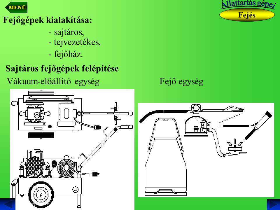 Fejőgépek kialakítása: Sajtáros fejőgépek felépítése