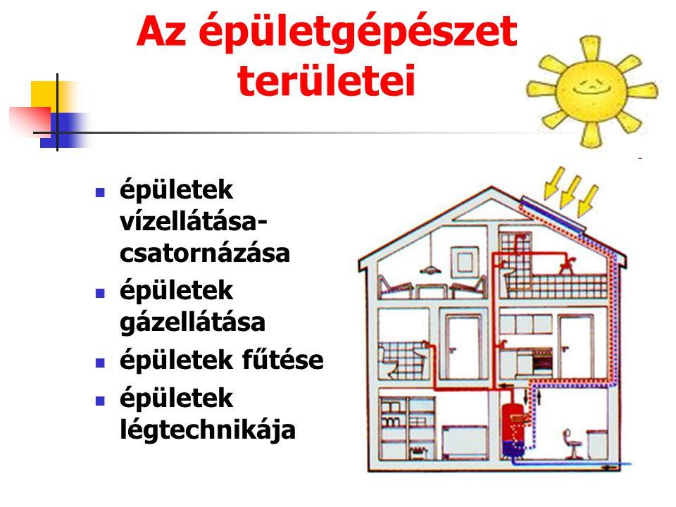 Az épületgépészet területei