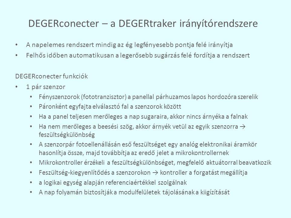 DEGERconecter – a DEGERtraker irányítórendszere