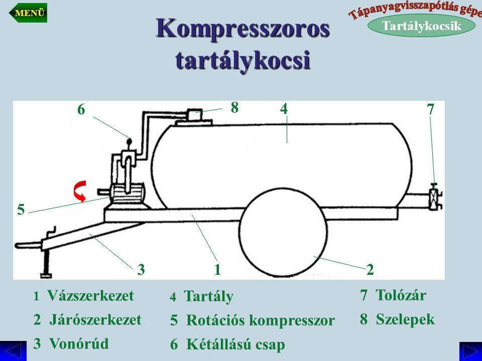 Kompresszoros tartálykocsi