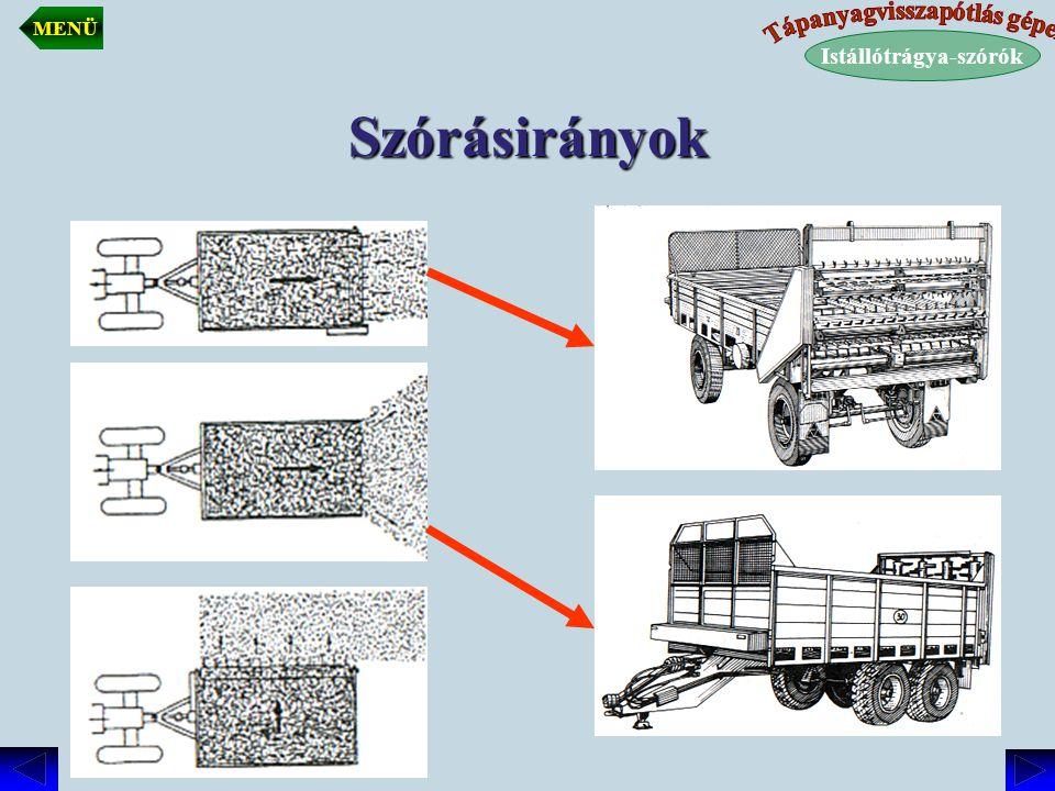 Istállótrágya-szórók Tápanyagvisszapótlás gépei