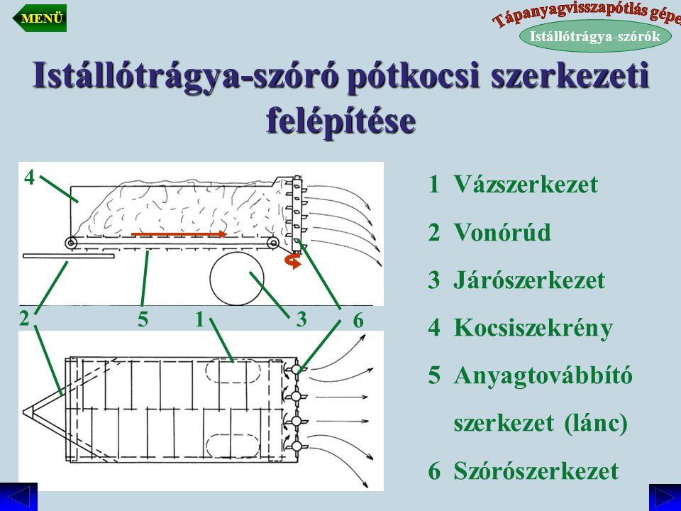 Istállótrágya-szóró pótkocsi szerkezeti felépítése