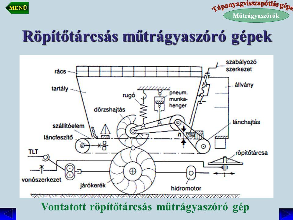 Röpítőtárcsás műtrágyaszóró gépek