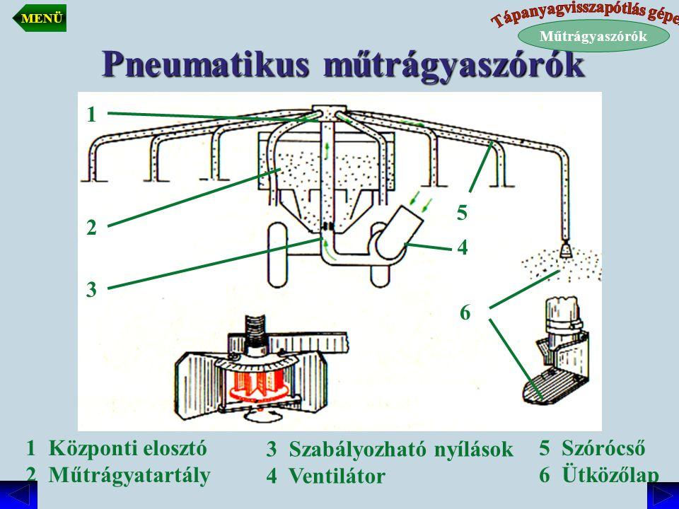 Tápanyagvisszapótlás gépei