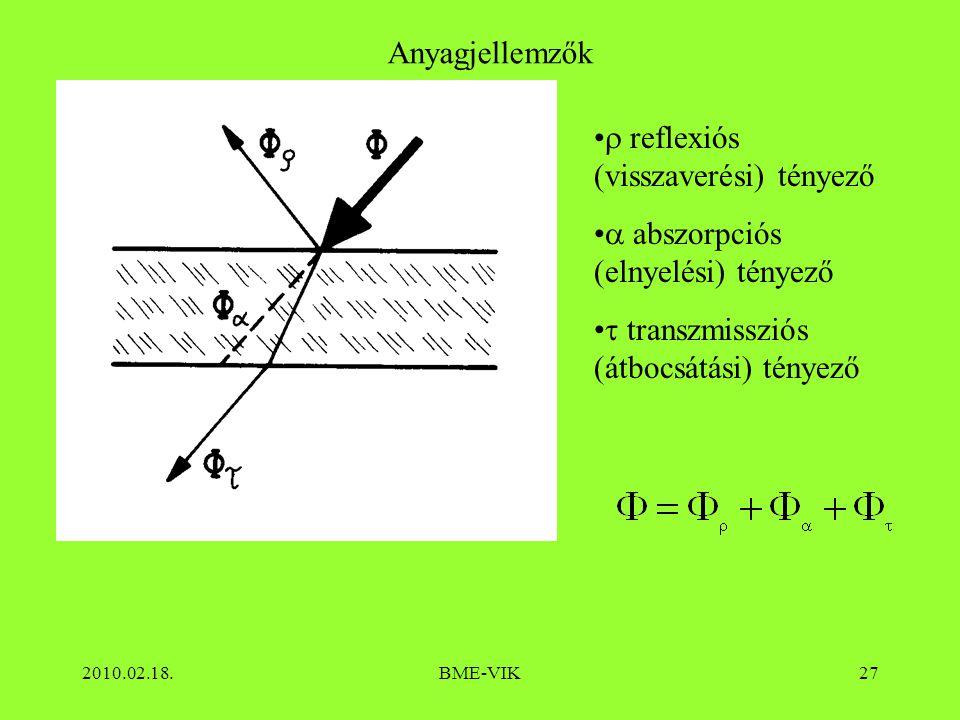  reflexiós (visszaverési) tényező  abszorpciós (elnyelési) tényező