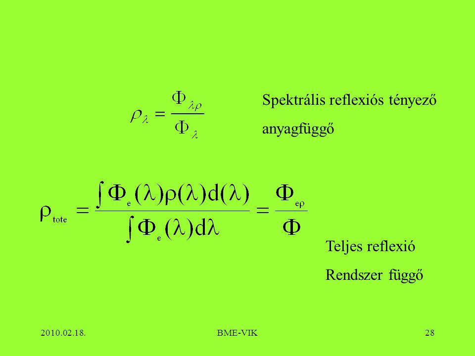 Spektrális reflexiós tényező anyagfüggő