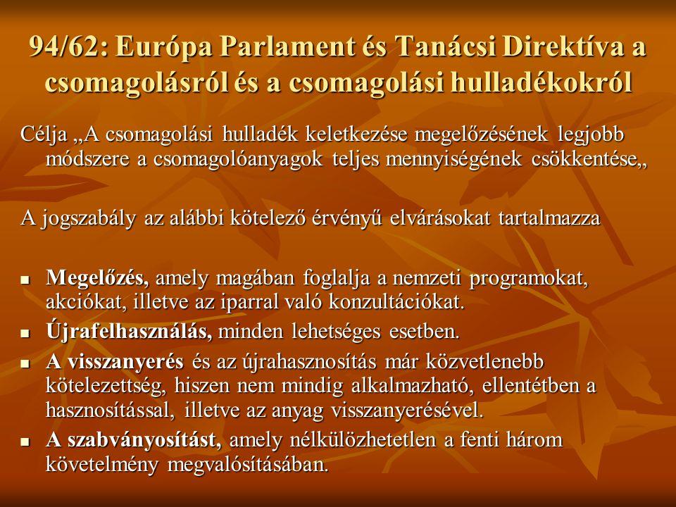 94/62: Európa Parlament és Tanácsi Direktíva a csomagolásról és a csomagolási hulladékokról