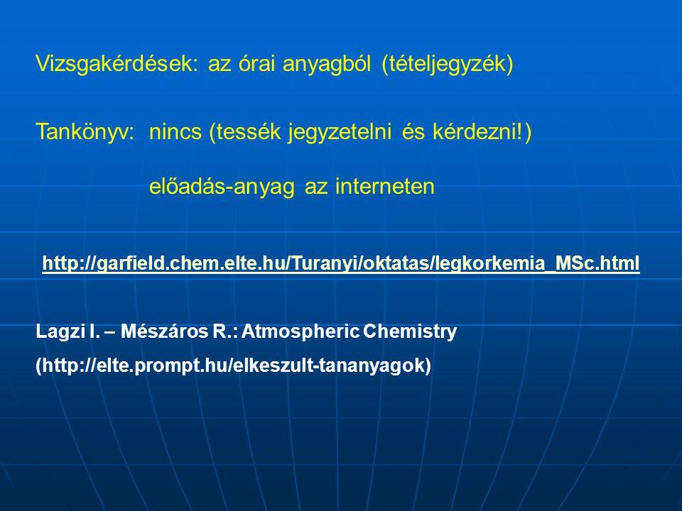 Vizsgakérdések: az órai anyagból (tételjegyzék)