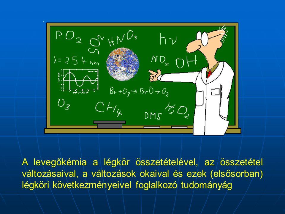 A levegőkémia a légkör összetételével, az összetétel változásaival, a változások okaival és ezek (elsősorban) légköri következményeivel foglalkozó tudományág