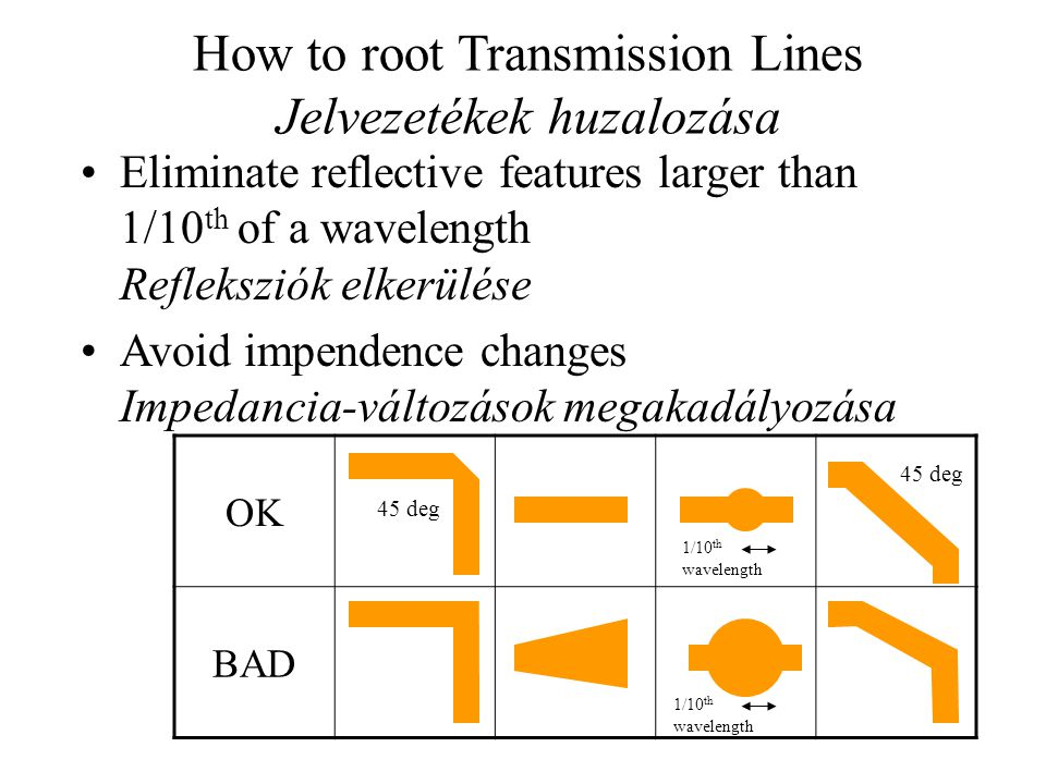 How to root Transmission Lines Jelvezetékek huzalozása