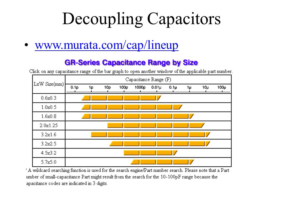 Decoupling Capacitors