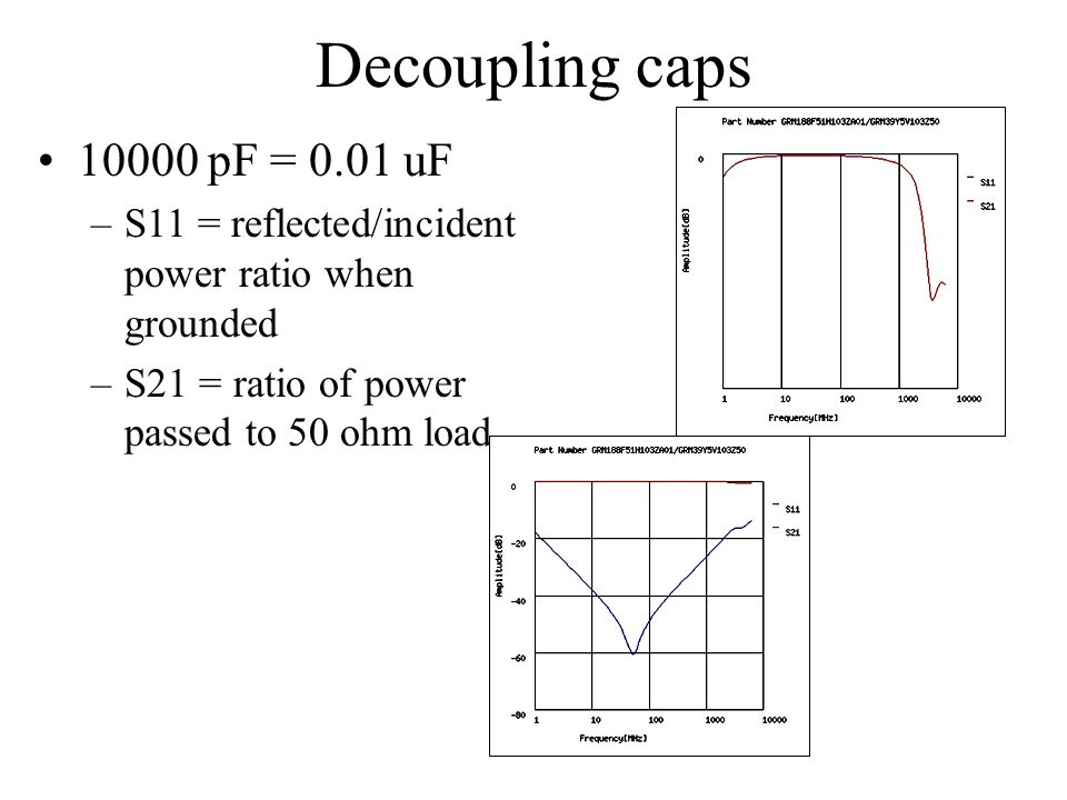 Decoupling caps 10000 pF = 0.01 uF. S11 = reflected/incident power ratio when grounded.
