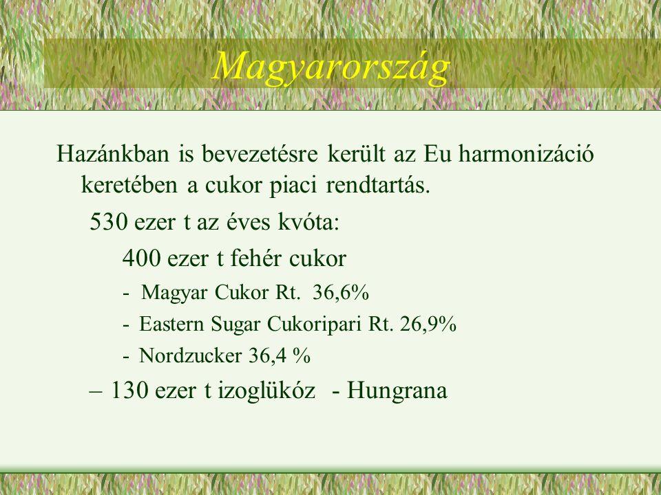 Magyarország Hazánkban is bevezetésre került az Eu harmonizáció keretében a cukor piaci rendtartás.