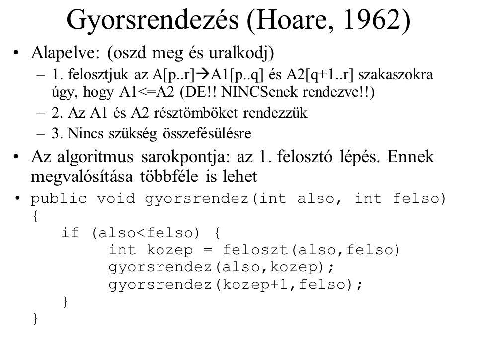 Gyorsrendezés (Hoare, 1962)