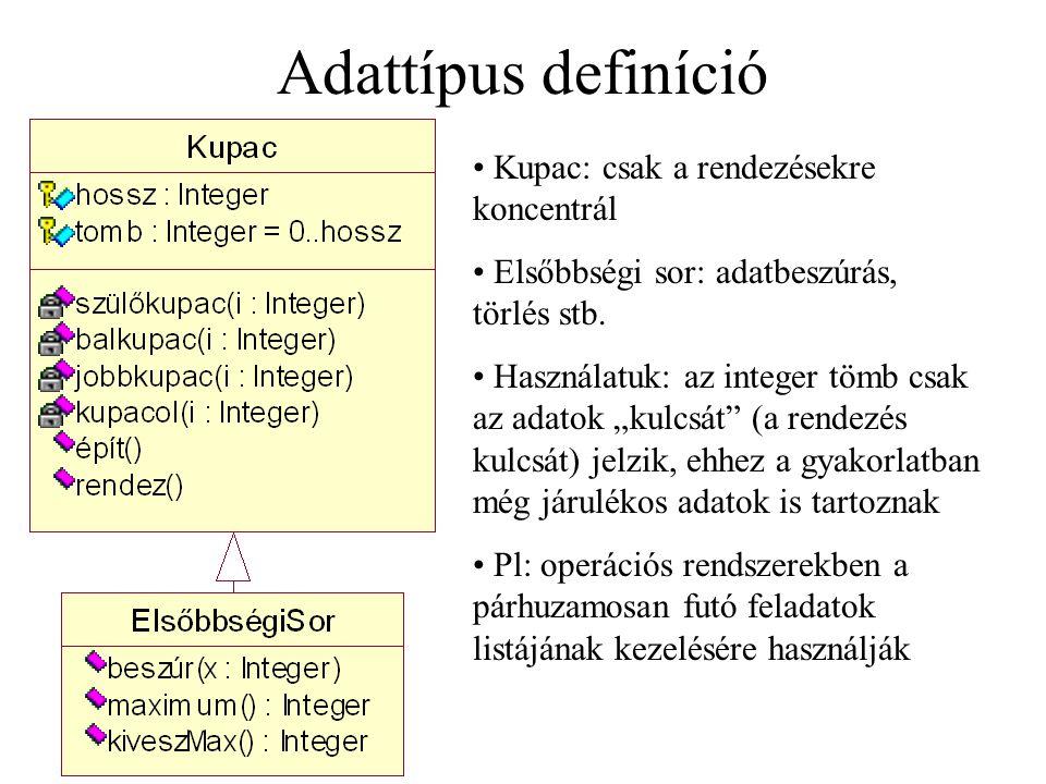 Adattípus definíció Kupac: csak a rendezésekre koncentrál