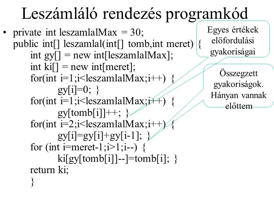 Leszámláló rendezés programkód
