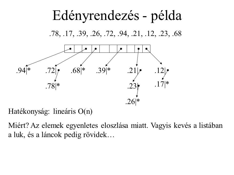 Edényrendezés - példa .78, .17, .39, .26, .72, .94, .21, .12, .23, .68. .94|* .72| .68|* .39|* .21|