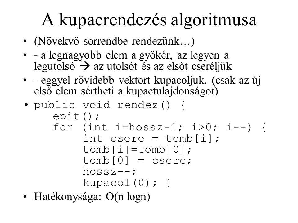 A kupacrendezés algoritmusa
