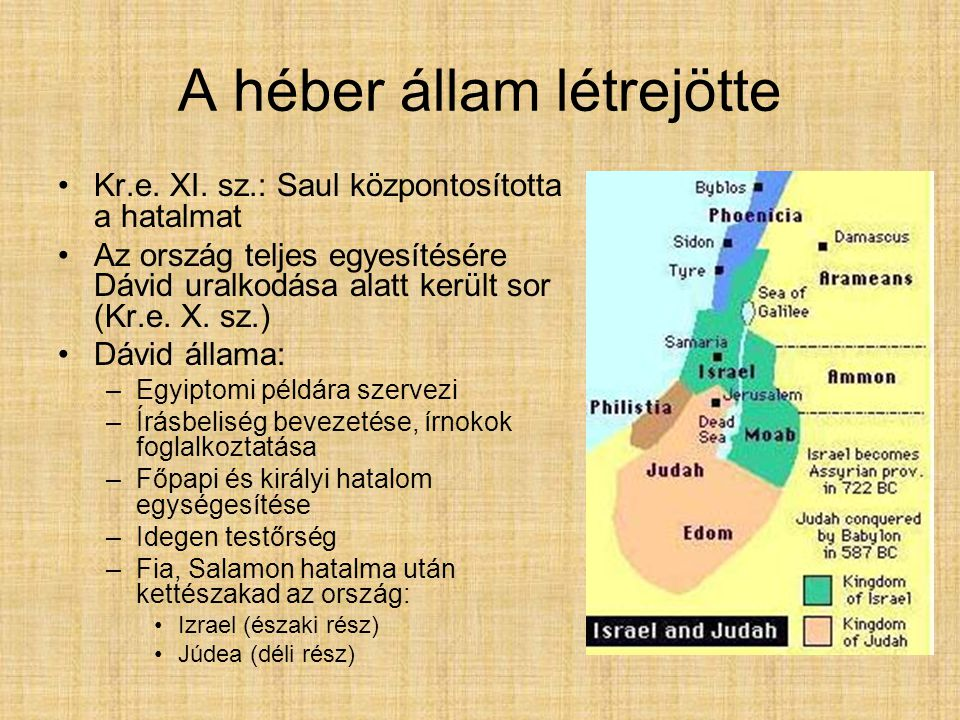 A héber állam létrejötte