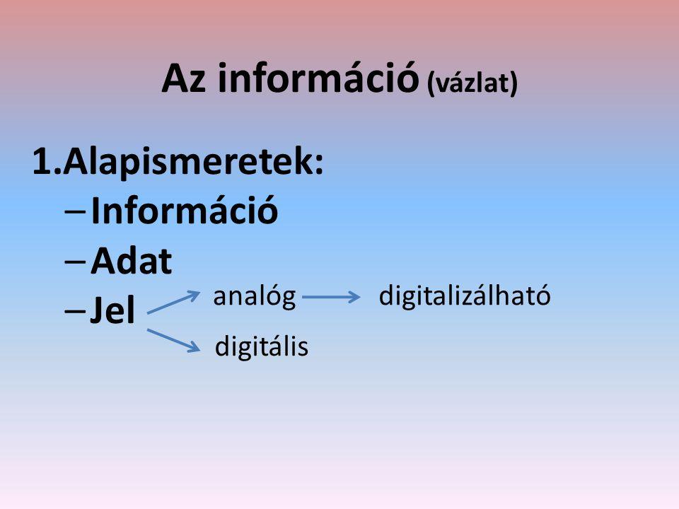 Az információ (vázlat)