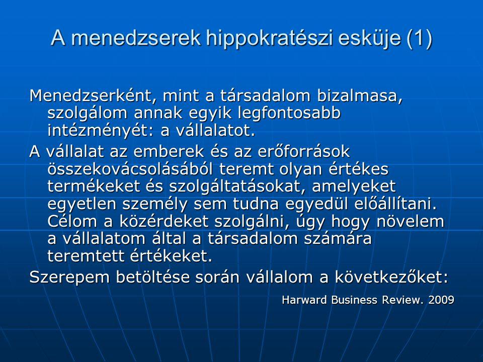 A menedzserek hippokratészi esküje (1)