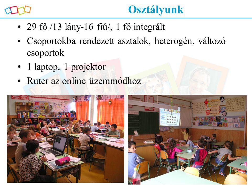 Osztályunk 29 fő /13 lány-16 fiú/, 1 fő integrált