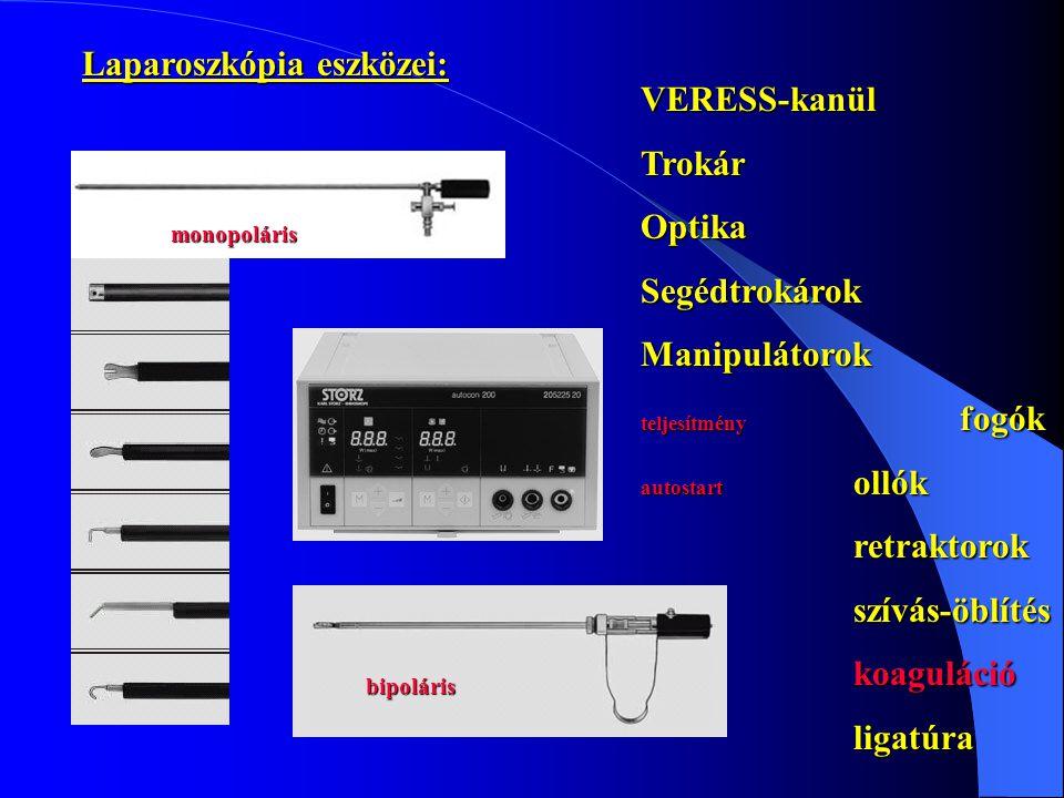 Laparoszkópia eszközei: VERESS-kanül Trokár Optika Segédtrokárok