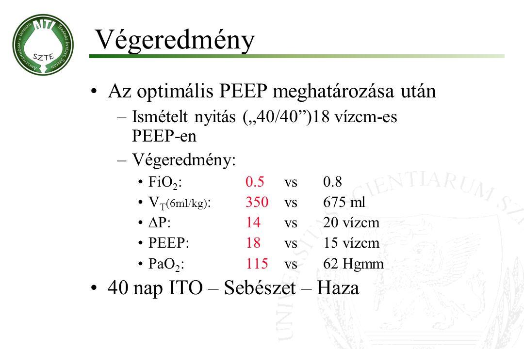 Végeredmény Az optimális PEEP meghatározása után