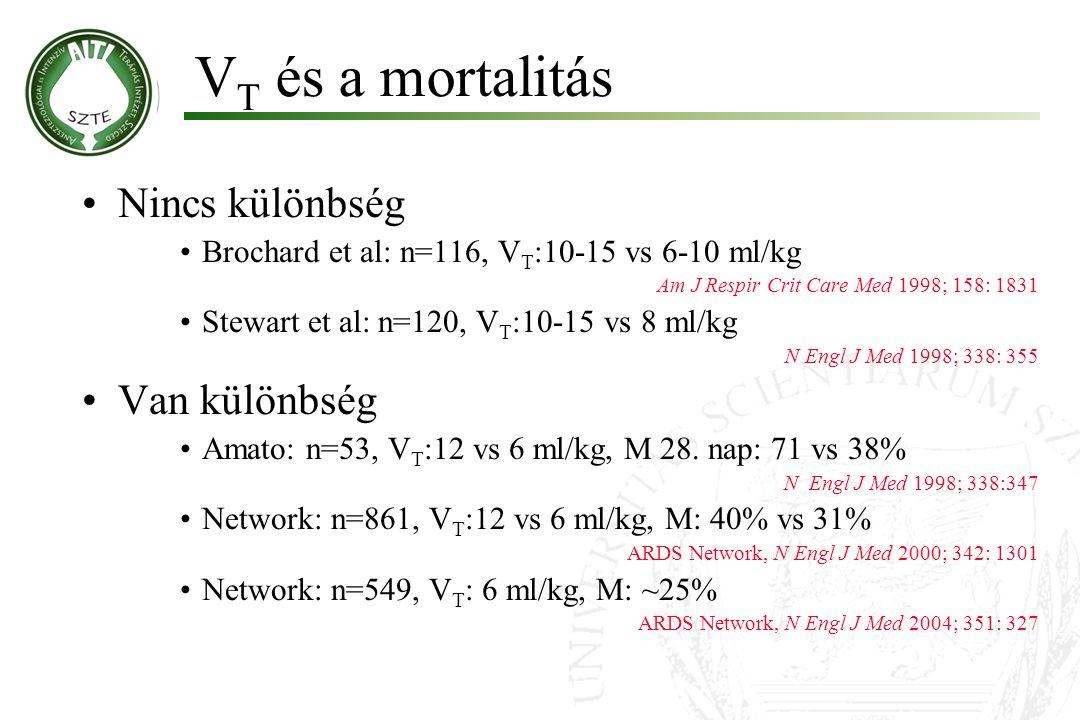 VT és a mortalitás Nincs különbség Van különbség