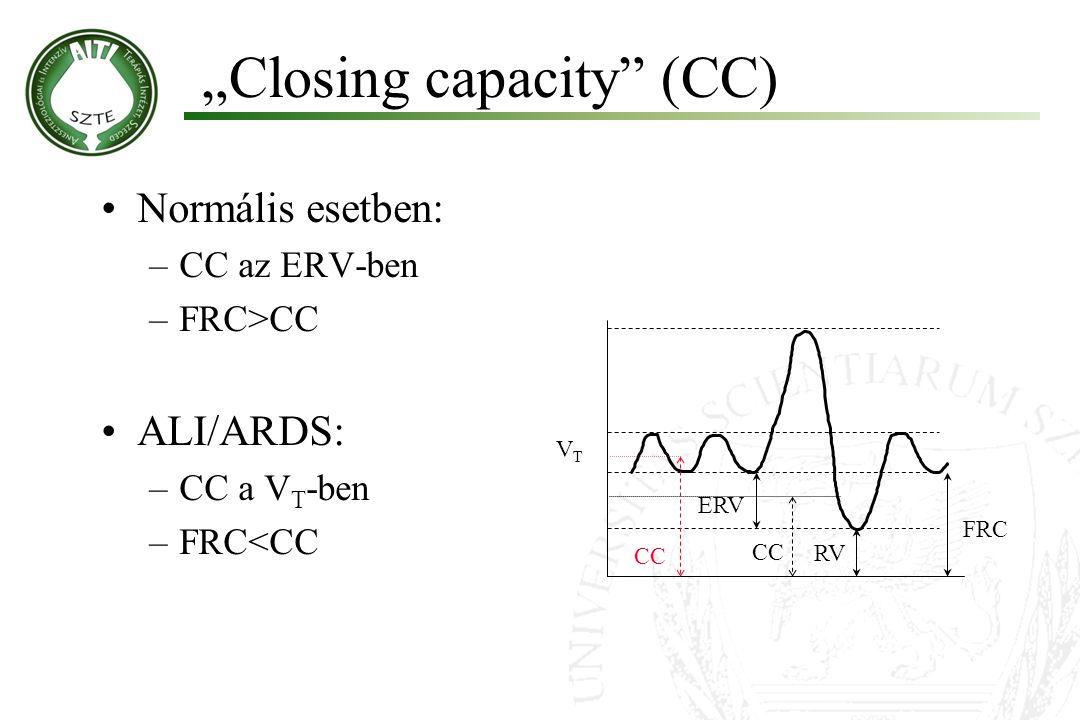 """""""Closing capacity (CC)"""