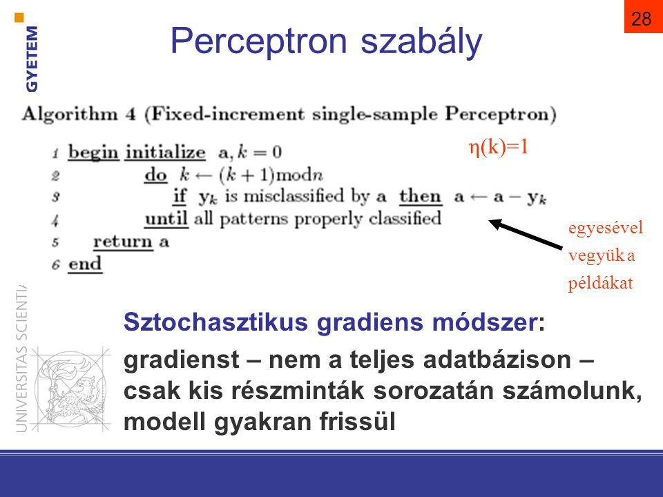 29 Perceptron szabály. Mozgassuk a hipersíkot úgy, hogy az összes mintaelem a pozitív oldalán legyen.