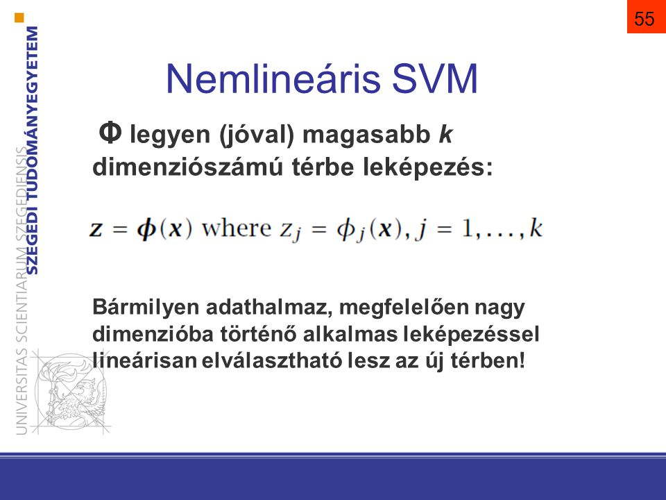 56 Nemlineáris SVM Lineáris SVM a leképzett térben: