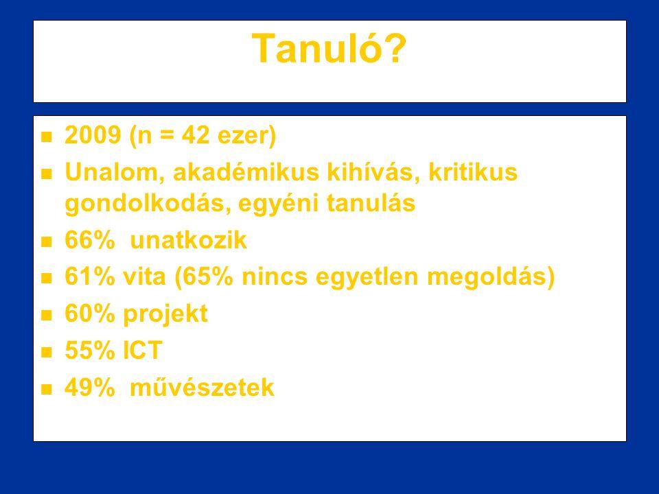 Tanuló 2009 (n = 42 ezer) Unalom, akadémikus kihívás, kritikus gondolkodás, egyéni tanulás. 66% unatkozik.