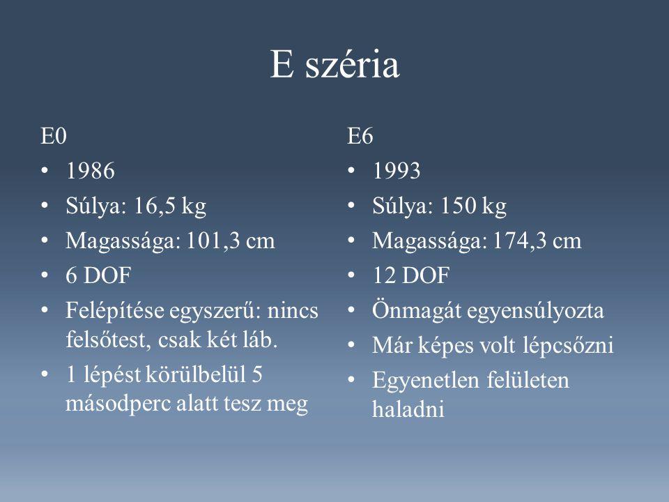 E széria E0 1986 Súlya: 16,5 kg Magassága: 101,3 cm 6 DOF