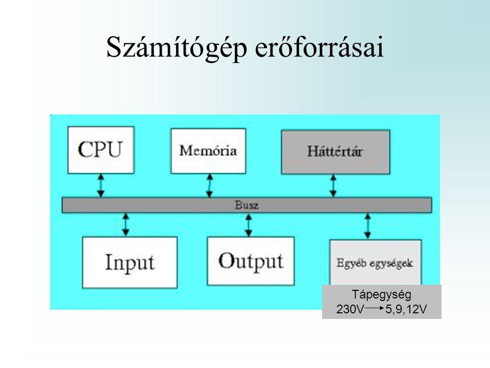 Számítógép erőforrásai