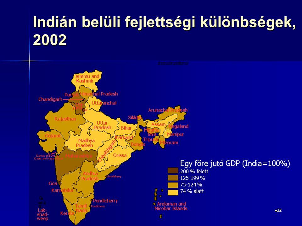 Indián belüli fejlettségi különbségek, 2002