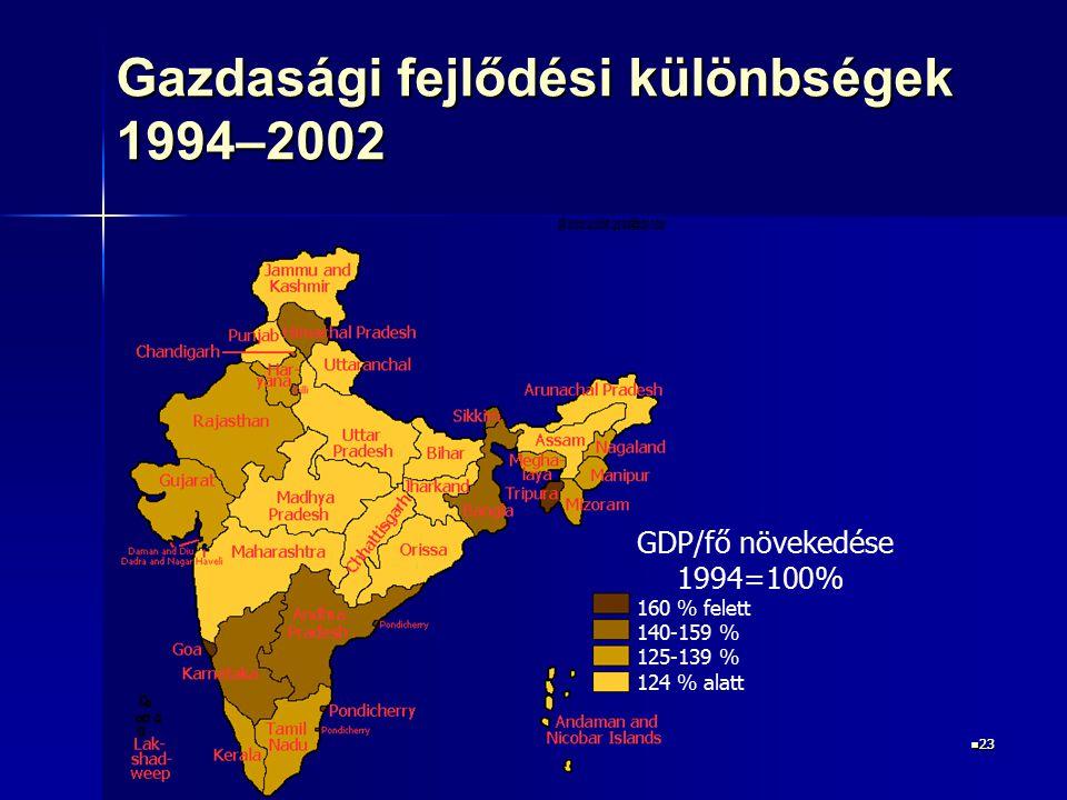 Gazdasági fejlődési különbségek 1994–2002