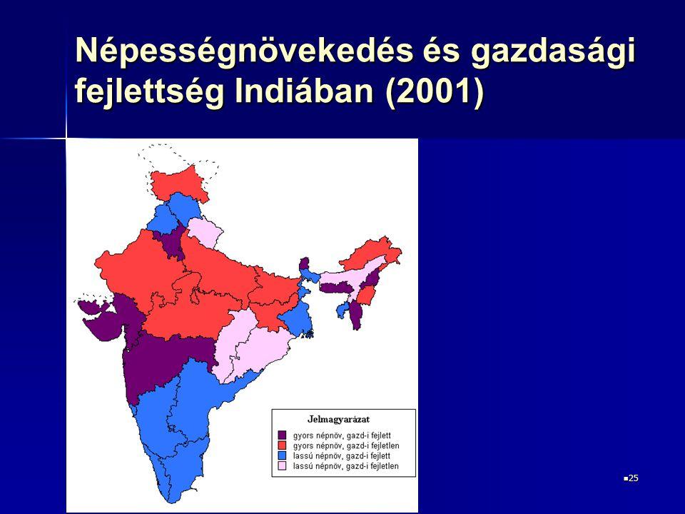 Népességnövekedés és gazdasági fejlettség Indiában (2001)