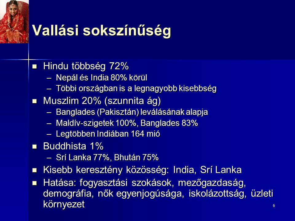 Vallási sokszínűség Hindu többség 72% Muszlim 20% (szunnita ág)