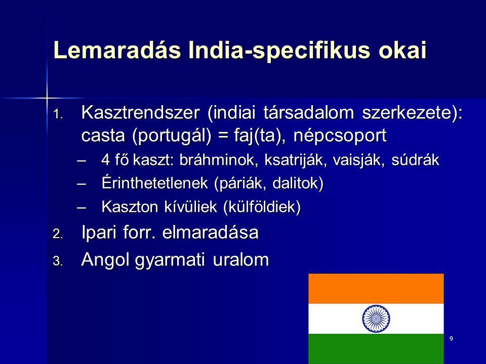 Lemaradás India-specifikus okai