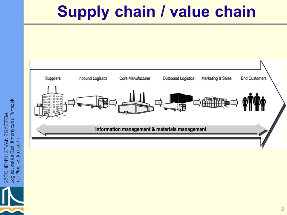 Supply chain / value chain