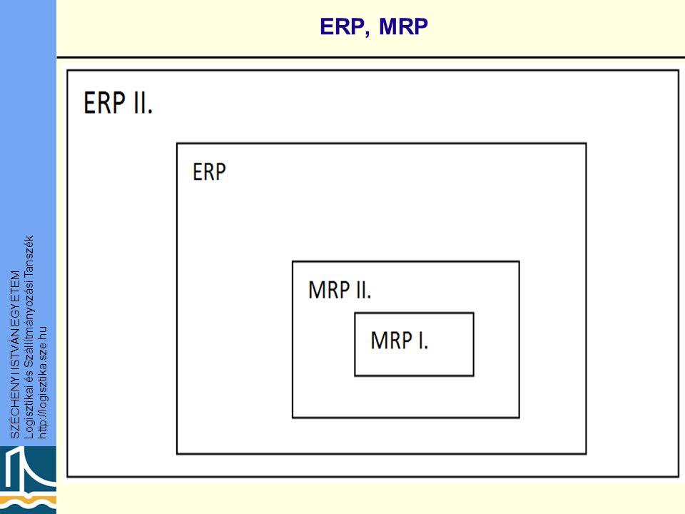ERP, MRP
