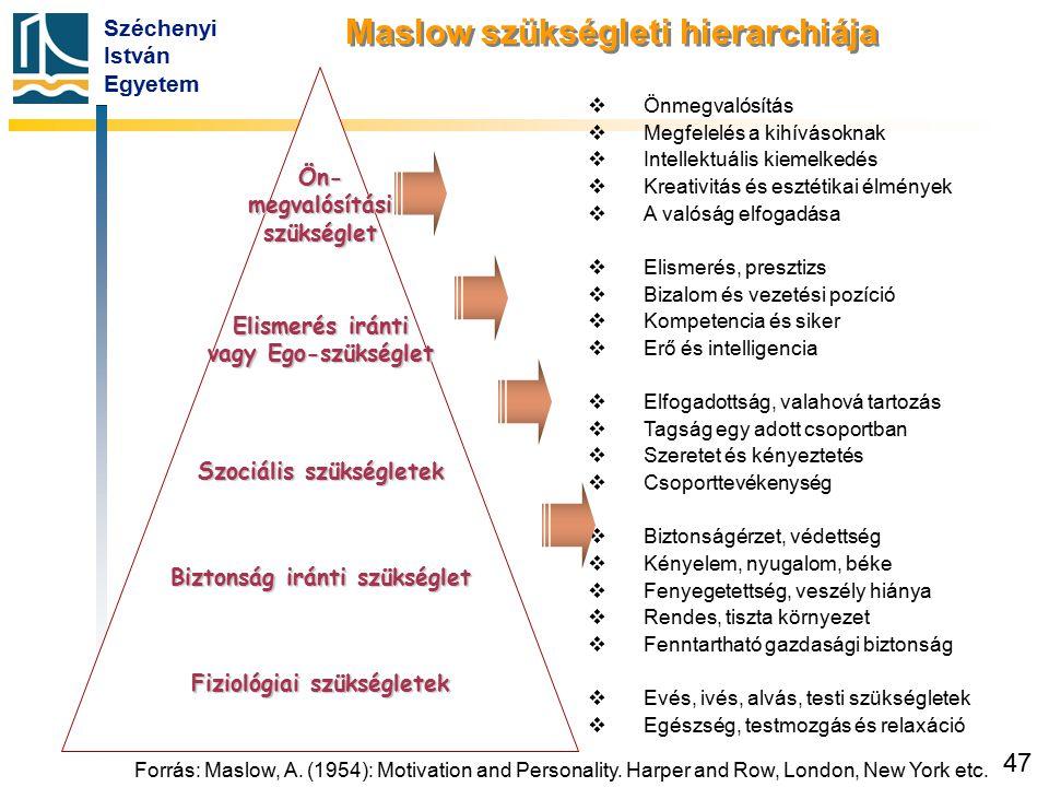 A 3. oktatási hét témakörei
